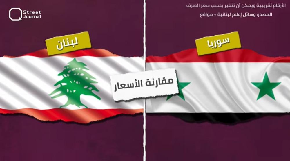 أسعار سوريا VS أسعار لبنان