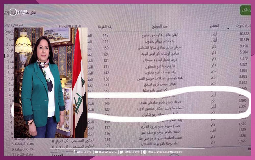 مرشحة متوفاة تفوز في الانتخابات العراقية